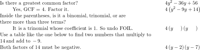 \begin{array}{cccc}\text{Is there a greatest common factor?}\hfill & & & 4{y}^{2}-36y+56\hfill \\ \phantom{\rule{2.5em}{0ex}}\text{Yes, GCF = 4. Factor it.}\hfill & & & 4\left({y}^{2}-9y+14\right)\hfill \\ \text{Inside the parentheses, is it a binomial, trinomial, or are}\hfill & & & \\ \text{there more than three terms?}\hfill & & & \\ \phantom{\rule{2.5em}{0ex}}\text{It is a trinomial whose coefficient is 1. So undo FOIL.}\hfill & & & 4\left(y\phantom{\rule{1.5em}{0ex}}\right)\left(y\phantom{\rule{1.5em}{0ex}}\right)\hfill \\ \text{Use a table like the one below to find two numbers that multiply to}\hfill & & & \\ 14\phantom{\rule{0.2em}{0ex}}\text{and add to}\phantom{\rule{0.2em}{0ex}}-9.\hfill & & & \\ \text{Both factors of 14 must be negative.}\hfill & & & 4\left(y-2\right)\left(y-7\right)\hfill \end{array}