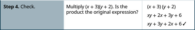 "The last row has the statement, ""check"". The second column in this row states to multiply (x + 3)(y + 2). The product is shown in the last column of the original polynomial x y + 3 y + 2 x + 6."