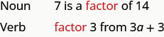 """This figure has two statements. The first statement has """"noun"""". Beside it the statement """"7 is a factor of 14"""" labeling the word factor as the noun. The second statement has """"verb"""". Beside this statement is """"factor 3 from 3a + 3 labeling factor as the verb."""