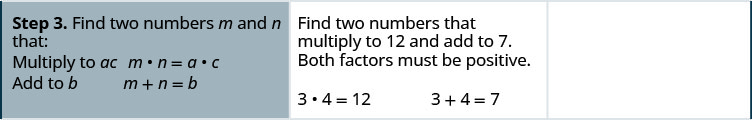 """The third step is to find two numbers m and n in which m times n = a c and m + n = b. The middle column reads, """"find two numbers that add to 7. Both factors must be positive"""". The numbers are 3 and 4. 3 times 4 is 12 and 3 + 4 is 7."""