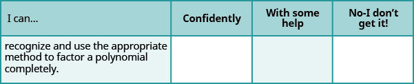 """This table has the following statements all to be preceded by """"I can…"""". The row states """"recognize and use the appropriate method to factor a polynomial completely"""". In the columns beside these statements are the headers, """"confidently"""", """"with some help"""", and """"no-I don't get it!""""."""
