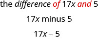 """The phrase """"the difference of 17x and 5"""", where the words """"of"""" and """"and"""" are written in red, is written above the phrase """"17 x minus 5"""". a final phrase written below reads """"17 x, minus sign, 5""""."""