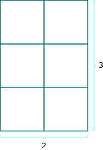 A rectangles composed of 6 squares that is three high and two wide. The height is marked 3 and the width is marked 2.