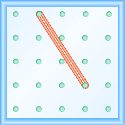 The figure shows a grid of evenly spaced pegs. There are 5 columns and 5 rows of pegs. A rubber band is stretched between the peg in column 2, row 1 and the peg in column 4, row 4, forming a line.