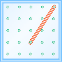The figure shows a grid of evenly spaced pegs. There are 5 columns and 5 rows of pegs. A rubber band is stretched between the peg in column 3, row 4 and the peg in column 5, row 1, forming a line.