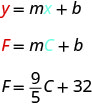 This image shows three lines of equations. The first line reads y equals m x plus b. The second line reads F equals m C plus b and the third line reads F equals nine fifths times C plus 32.