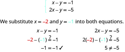 """This figure shows two bracketed equations. The first is x minus y = negative 1. The second is 2 times x minus y equals negative 5. The sentence, """"We substitute x = negative 2 and y = 1 into both equations,"""" follows. The first equation shows the substitution and reveals that negative 1 = negative 1. The second equation shows the substitution and reveals that 5 do not equal -5. Under the first equation is the sentence, """"(negative 2, negative 1) does not make both equations true."""" Under the second equation is the sentence, """"(negative 2, negative 1) is not a solution."""""""