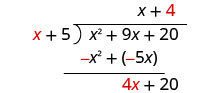4 x divided by x is 4. Plus 4 is written on top of the long division bracket, next to x and above the 20 in x squared plus 9 x plus 20.