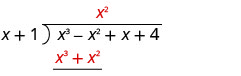 x fits into x squared x times. x is written above the second term of x cubed minus x squared plus x plus 4 in the long division bracket.