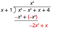 The sum of x cubed minus x squared and negative x cubed plus negative x squared is negative 2 x squared, which is written underneath the negative x squared. The next term in x cubed minus x squared plus x plus 4 is brought down next to negative 2 x squared, making negative 2 x squared plus x.