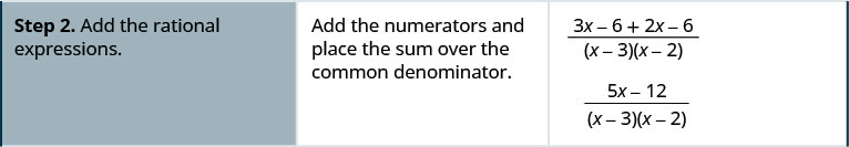 Step 2 is to add the rational expression. Then, add the numerators and place the sum over the common denominator to get 3 x minus 6 plus 2 x minus 6 divided by x minus 3 times x minus 2.