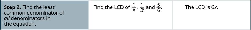 Step two is to find the least common denominator of all denominators in the equation. Find the LCD of 1 divided by x one-third, and five-sixths. The x is 6 x.