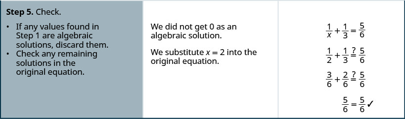 Step 5 is to check. If any values found in Step 1 are algebraic solutions, discard them. Check any remaining solutions in the original equation. We did not get 0 as an algebraic solution. We substitute x equals 2 into the original equation to get one-half plus one-third equals five-sixths, then three-sixths plus two-sixths equals five-sixths and finally, five-sixths equal five-sixths.