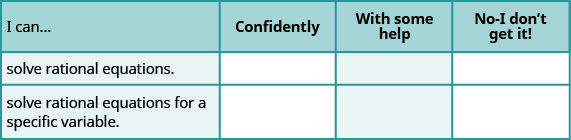 """This table has three rows and four columns. The first row is a header row and it labels each column. The first column is labeled """"I can …"""", the second """"Confidently"""", the third """"With some help"""" and the last """"No–I don't get it"""". In the """"I can…"""" column the next row reads """"solve rational equations"""". The next row reads, """"solve rational equations for a specific variable"""". The remaining columns are blank."""