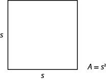 This figure shows a square with two sides labeled s. It also indicates that A equals s squared.