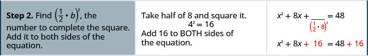Step two is to find the quantity half of b squared, the number to complete the square and add it to both sides of the equation. The coefficient of x is eight so b is eight. Take half of eight, which is four and square it to get 16. Add 16 to both sides of the equation to get x squared plus eight x plus 16 equals 48 plus 16.