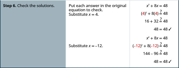 Step six is to check the solutions. To check the solutions put each answer in the original equation. Substituting x equals four in the original equation to get four squared plus eight times four equals 48. The left side simplifies to 16 plus 32 which is 48. Substituting x equals negative 12 in the original equation to get negative 12 squared plus eight times negative 12 equals 48. The left side simplifies to 144 minus 96 which is 48.