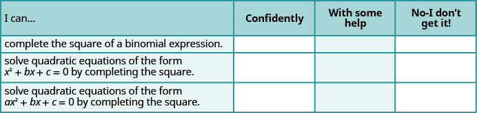 """This table has four rows and four columns. The first row is a header row and it labels each column. The first column is labeled """"I can ..."""", the second """"Confidently"""", the third """"With some help"""" and the last """"No–I don't get it"""". In the """"I can..."""" column the next row reads """"complete the square of a binomial expression."""" The next row reads """"solve quadratic equations of the form x squared plus b x plus c equals zero by completing the square."""" and the last row reads """"solve quadratic equations of the form a x squared plus b x plus c equals zero by completing the square."""" The remaining columns are blank."""