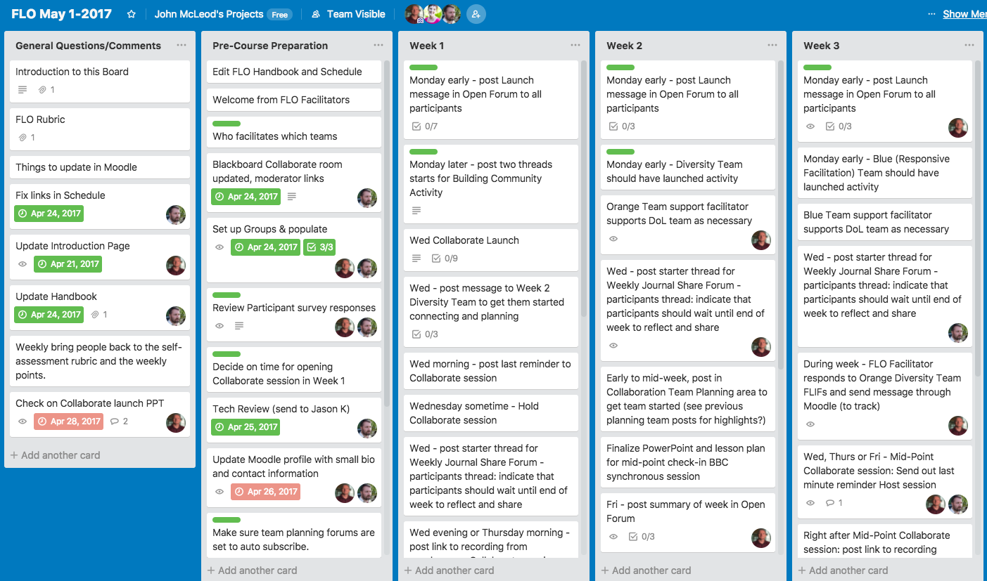 A sample task list in Trello with tasks divided up by week