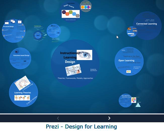 A screenshot of a presentation in Prezi