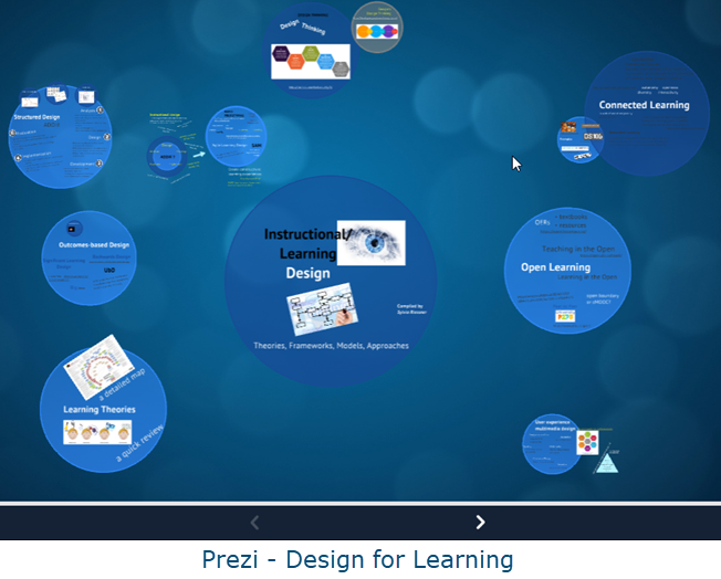 A screenshot of a presentation in Prezi