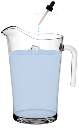 Figure 13.3b Representation of the Earth's water as a 1 L jug. The three drops represent all of the fresh water in lakes, streams and wetlands, plus all of the water in the atmosphere. [SE]