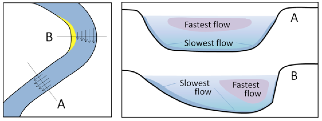 Slow Water Flow Pegasus Kitchen Faucet