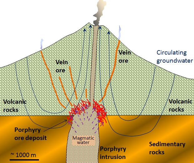 20 1 metal deposits physical geology