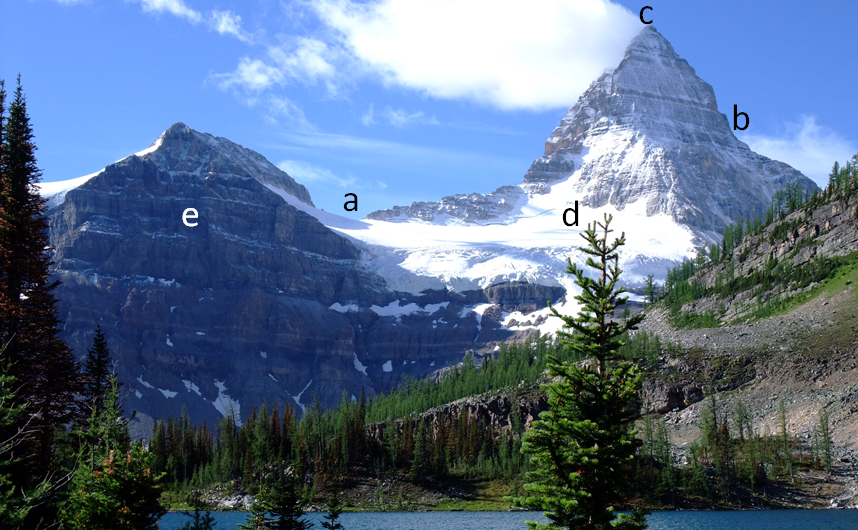[SE after http://en.wikipedia.org/wiki/Mount_Assiniboine#/media/File:Mount_Assiniboine_Sunburst_Lake.jpg]