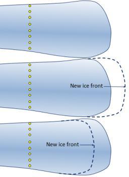 Ice Advance and Retreat