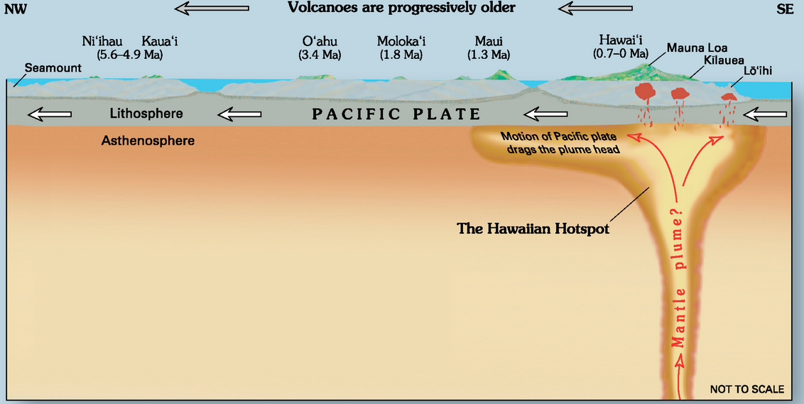 4 3 Types Of Volcanoes  U2013 Physical Geology