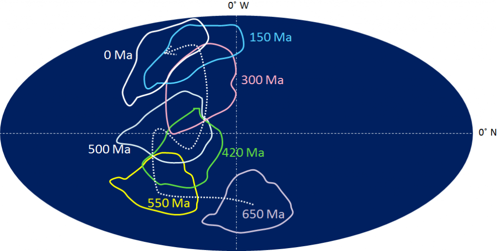 Figure 21.2 The path of Laurentia over the past 650 Ma [SE]