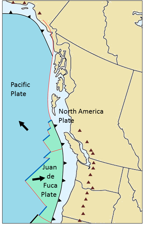 Figure 21.29 The current plate situation along the western edge of northern North America. Blue lines are divergent boundaries, red lines are transform boundaries, and black lines with teeth are subduction boundaries. The dark red triangles are volcanoes. [SE]