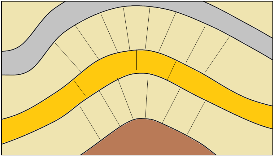 Figure 12.10  A depiction of joints developed in the hinge area of folded rocks.  Note that in this situation some rock types are more likely to fracture than others.  [SE]