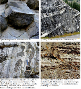 Figure 12.4 Rock structures caused by various types of strain within rocks that have been stressed [all by SE]