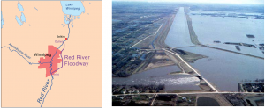 Figure 13.26 Map of the Red River Floodway around Winnipeg, Manitoba (left), and aerial view of the southern (inlet) end of the floodway (right). [Map from http://en.wikipedia.org/wiki/1997_Red_River_Flood#/media/File:Rednorthfloodwaymap.png and photo from Natural Resources Canada 2012, courtesy of the Geological Survey of Canada (Photo 2000-118 by G.R. Brooks).]