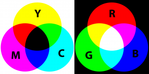 remixed from: https://commons.wikimedia.org/wiki/File:SubtractiveColor.svgn and https://commons.wikimedia.org/wiki/File%3AAdditiveColor.svg