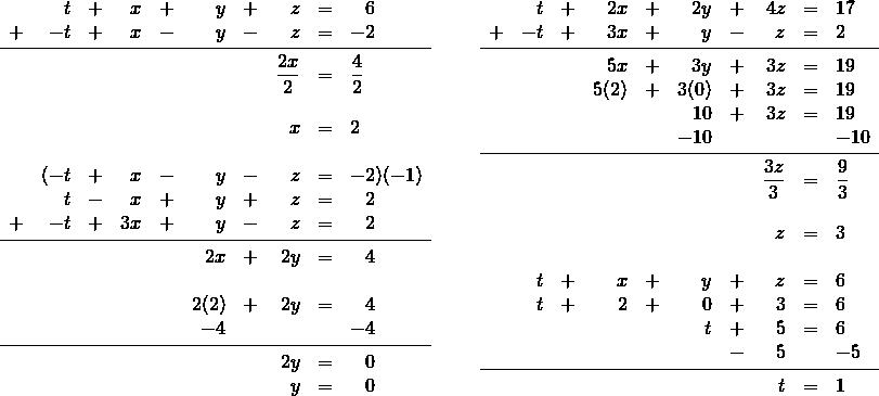 \begin{array}{rr} \\ \\ \\ \\ \\ \\ \\ \\ \\ \\ \begin{array}{rrrrrrrrrl} &t&+&x&+&y&+&z&=&\phantom{-}6 \\ +&-t&+&x&-&y&-&z&=&-2 \\ \midrule &&&&&&&\dfrac{2x}{2}&=&\dfrac{4}{2} \\ \\ &&&&&&&x&=&2 \\ \\ &(-t&+&x&-&y&-&z&=&-2)(-1) \\ &t&-&x&+&y&+&z&=&\phantom{-}2 \\ +&-t&+&3x&+&y&-&z&=&\phantom{-}2 \\ \midrule &&&&&2x&+&2y&=&\phantom{-}4 \\ \\ &&&&&2(2)&+&2y&=&\phantom{-}4 \\ &&&&&-4&&&&-4 \\ \midrule &&&&&&&2y&=&\phantom{-}0 \\ &&&&&&&y&=&\phantom{-}0 \end{array} &\hspace{0.25in} \begin{array}{rrrrrrrrrl} &t&+&2x&+&2y&+&4z&=&17 \\ +&-t&+&3x&+&y&-&z&=&2 \\ \midrule &&&5x&+&3y&+&3z&=&19 \\ &&&5(2)&+&3(0)&+&3z&=&19 \\ &&&&&10&+&3z&=&19 \\ &&&&&-10&&&&-10 \\ \midrule &&&&&&&\dfrac{3z}{3}&=&\dfrac{9}{3} \\ \\ &&&&&&&z&=&3 \\ \\ &t&+&x&+&y&+&z&=&6 \\ &t&+&2&+&0&+&3&=&6 \\ &&&&&t&+&5&=&6 \\ &&&&&&-&5&&-5 \\ \midrule &&&&&&&t&=&1 \\ \end{array} \end{array}