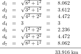 \begin{array}{rrlrl} d_1&=&\sqrt{8^2+1^2}&=&\phantom{0}8.062 \\ d_2&=&\sqrt{3^2+1^2}&=&\phantom{0}3.612 \\ d_3&=&\sqrt{4^2+2^2}&=&\phantom{0}4.472 \\ d_4&=&3&=&\phantom{0}3 \\ d_5&=&\sqrt{1^2+2^2}&=&\phantom{0}2.236 \\ d_6&=&\sqrt{4^2+2^2}&=&\phantom{0}4.472 \\ d_7&=&\sqrt{8^2+1^2}&=&\phantom{0}8.062 \\ \midrule &&&&33.916 \text{ km} \end{array}
