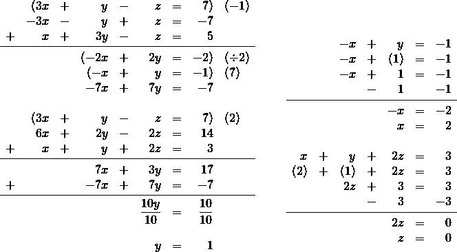 \begin{array}{rr} \\ \\ \\ \\ \\ \\ \\ \\ \\ \\ \\ \\ \\ \\ \\ \begin{array}{rrrrrrrrl} &(3x&+&y&-&z&=&7)&(-1) \\ &-3x&-&y&+&z&=&-7& \\ +&x&+&3y&-&z&=&5& \\ \midrule &&&(-2x&+&2y&=&-2)&(\div 2) \\ &&&(-x&+&y&=&-1)&(7) \\ &&&-7x&+&7y&=&-7& \\ \\ &(3x&+&y&-&z&=&7)&(2) \\ &6x&+&2y&-&2z&=&14& \\ +&x&+&y&+&2z&=&3& \\ \midrule &&&7x&+&3y&=&17& \\ +&&&-7x&+&7y&=&-7& \\ \midrule &&&&&\dfrac{10y}{10}&=&\dfrac{10}{10}& \\ \\ &&&&&y&=&1& \\ \end{array} &\hspace{0.25in} \begin{array}{rrrrrrr} \\ \\ &&-x&+&y&=&-1 \\ &&-x&+&(1)&=&-1 \\ &&-x&+&1&=&-1 \\ &&&-&1&&-1 \\ \midrule &&&&-x&=&-2 \\ &&&&x&=&2 \\ \\ x&+&y&+&2z&=&3 \\ (2)&+&(1)&+&2z&=&3 \\ &&2z&+&3&=&3 \\ &&&-&3&&-3 \\ \midrule &&&&2z&=&0 \\ &&&&z&=&0 \\ \end{array} \end{array}