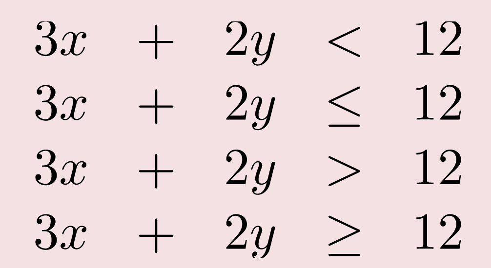 3 x + 2y is less than 12, is less than or equal to 12, is greater than 12, and is greater than or equal to 12.