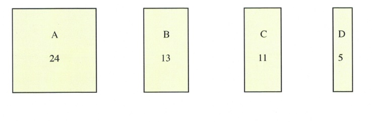 4 Shapes: square A 24, Rectangles B 13, C, 11, and D 5