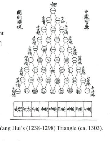 Yang Hui's triangle