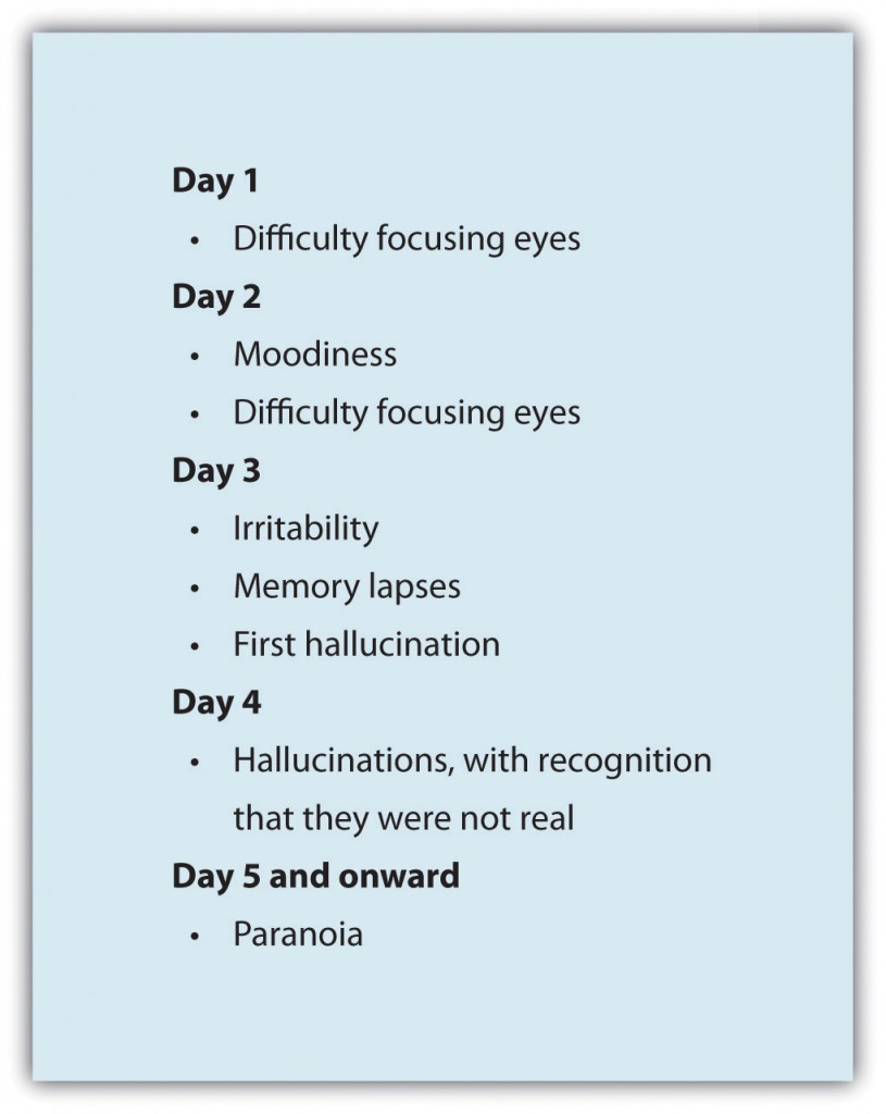 Effects of Sleep Deprivation. Long description available.