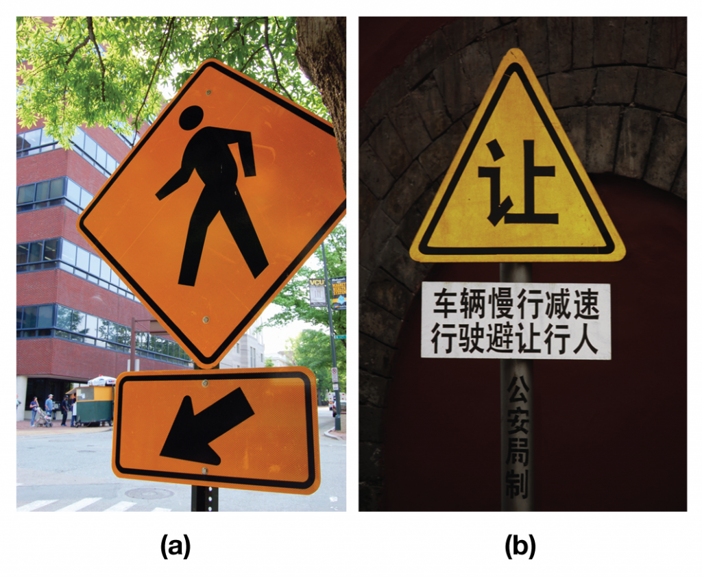 The photo (a) shows a sign of a pedestrian crossing and an arrow; The photo (b) shows a sign with writing in Chinese.