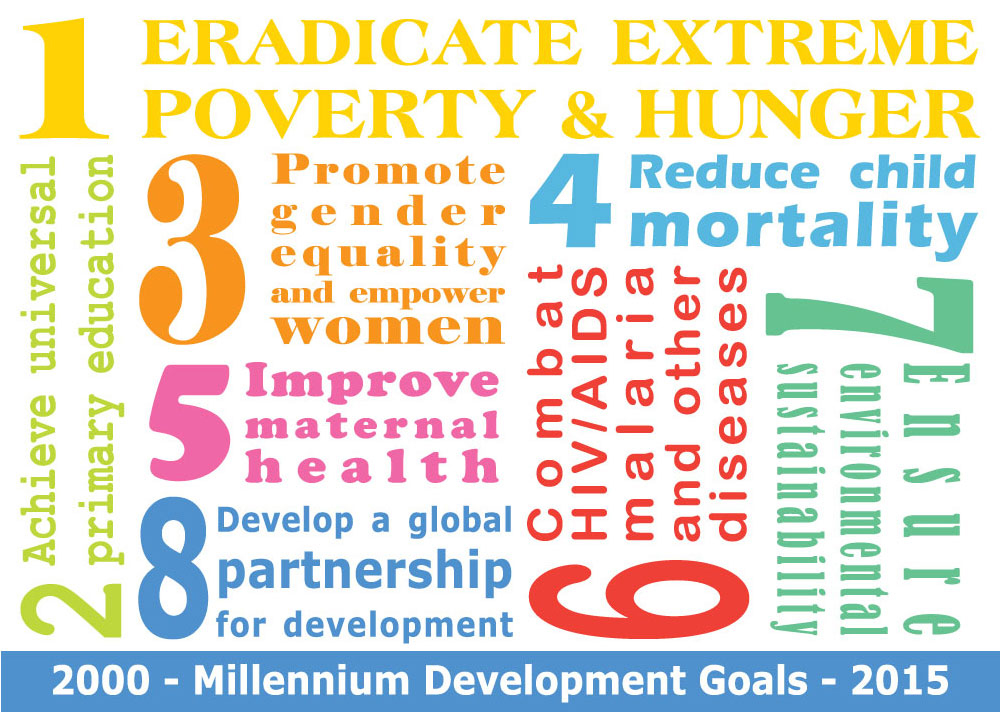 A colourful arrangement of development goals are shown here.
