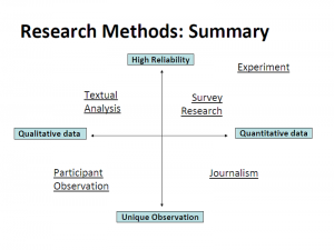 criminal justice research questions and hypotheses