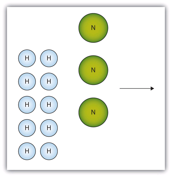 how to find which reactant is the limiting reagent