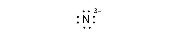 Lewis Electron Dot Diagrams