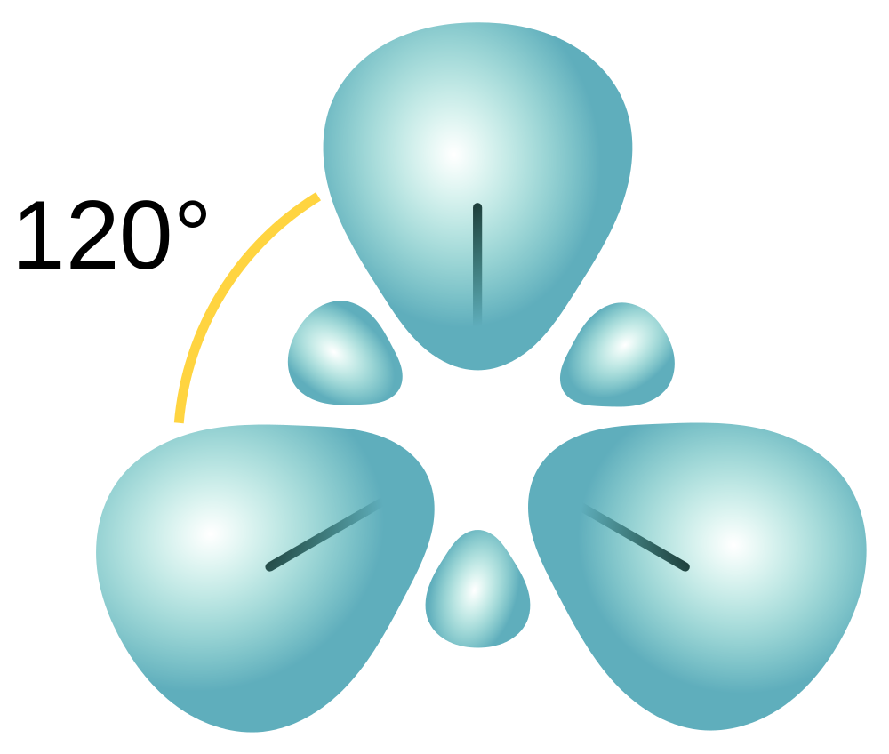 Figure #.#. Depiction of a trigonal planar carbon atom having three sp2 hybridized orbitals.
